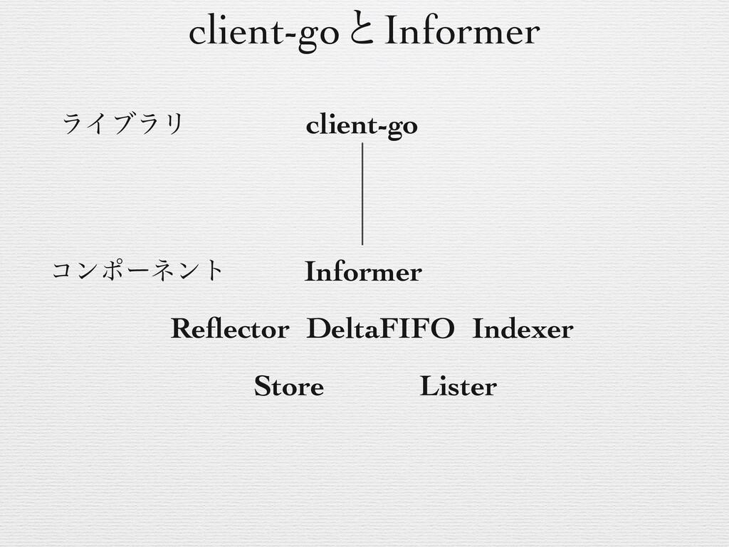 client-go Informer ʙ ϩʔϨϕϧΞʔΩςΫνϟ ʙ