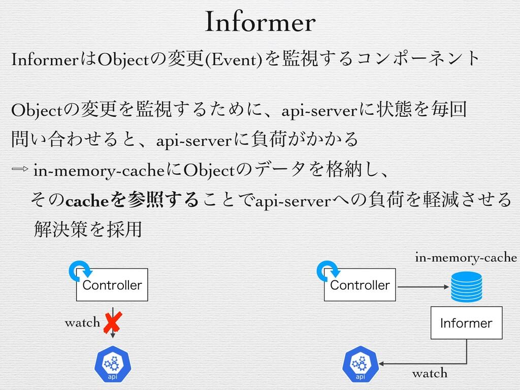 Informer InformerObjectͷมߋ(Event)Λࢹ͢Δίϯϙʔωϯτ ...