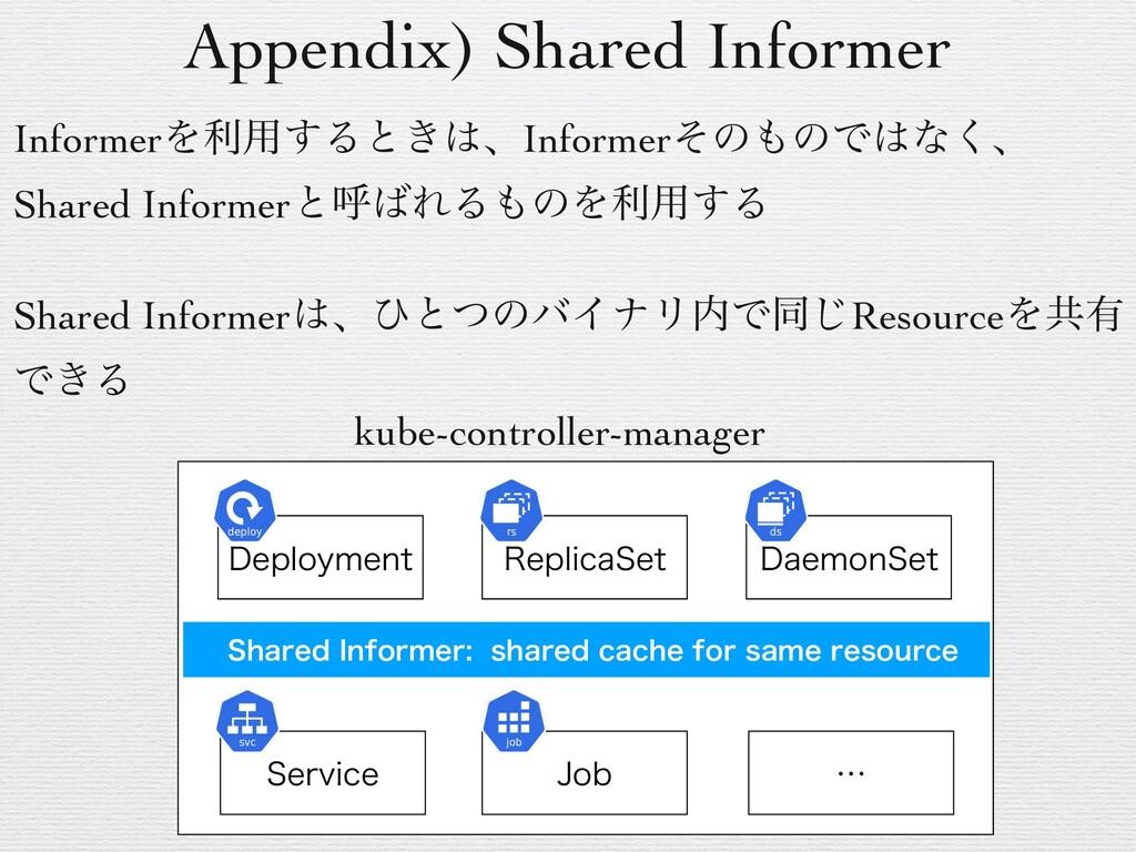Appendix) InformerΛ࣮ͬͨ func main() { ... clie...