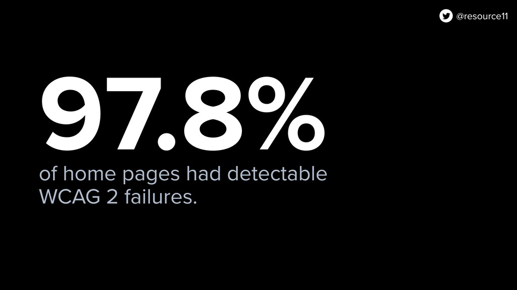 97.8% of home pages had detectable WCAG 2 failu...