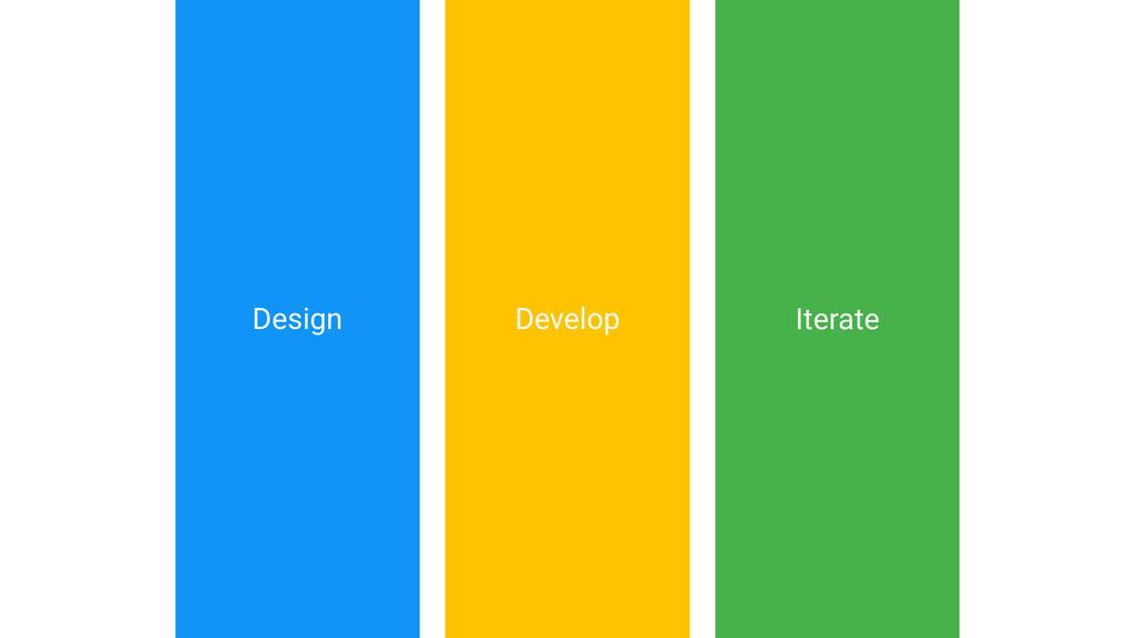 Design Develop Iterate