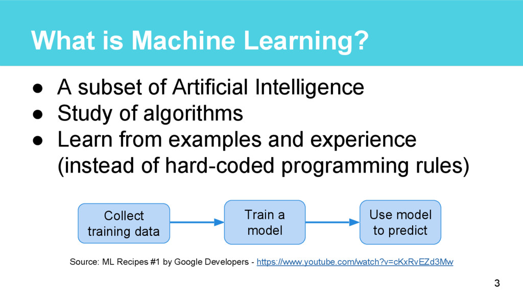 What is Machine Learning? ● A subset of Artific...