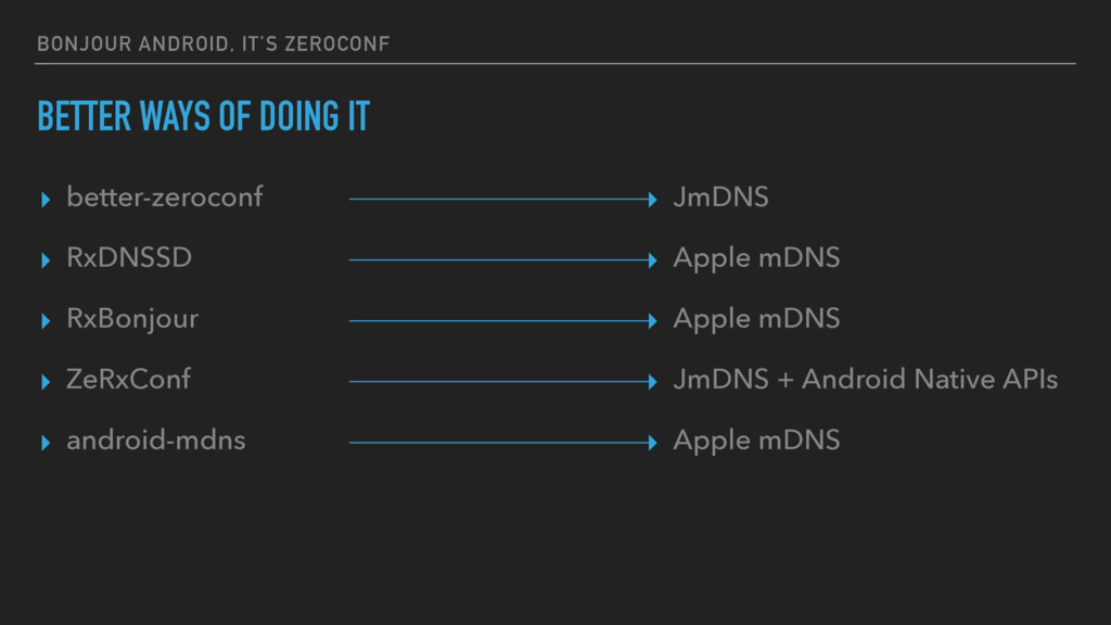 BONJOUR ANDROID, IT'S ZEROCONF BETTER WAYS OF D...