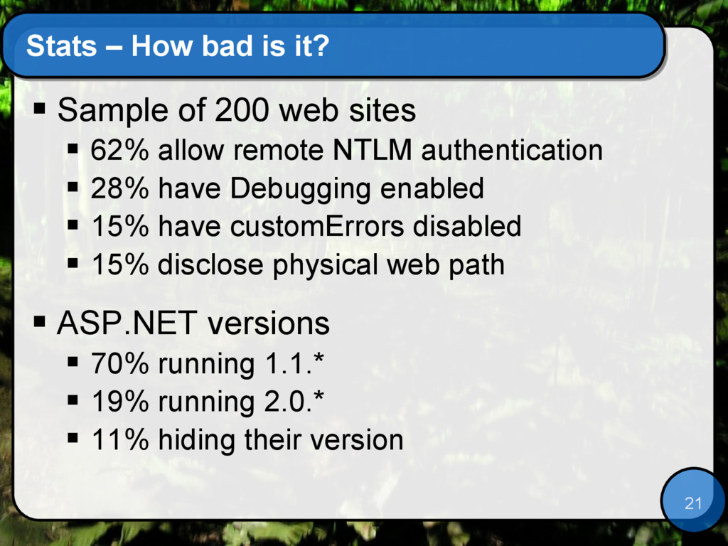 21 Stats – How bad is it?  Sample of 200 web s...