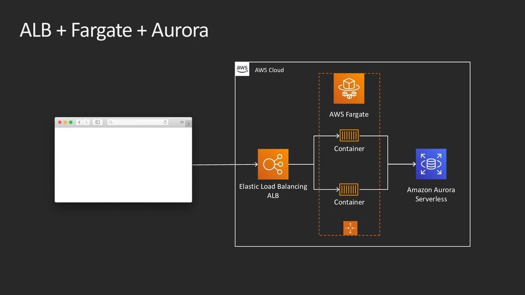 ALB + Fargate + Aurora Elastic Load Balancing A...
