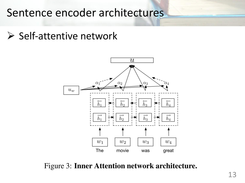 Sentence encoder architectures Ø Self-attentive...