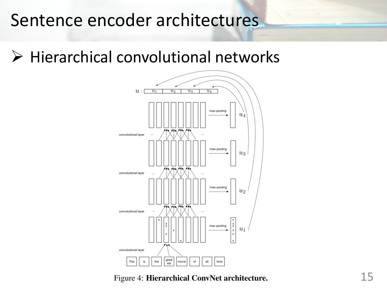 Sentence encoder architectures Ø Hierarchical c...