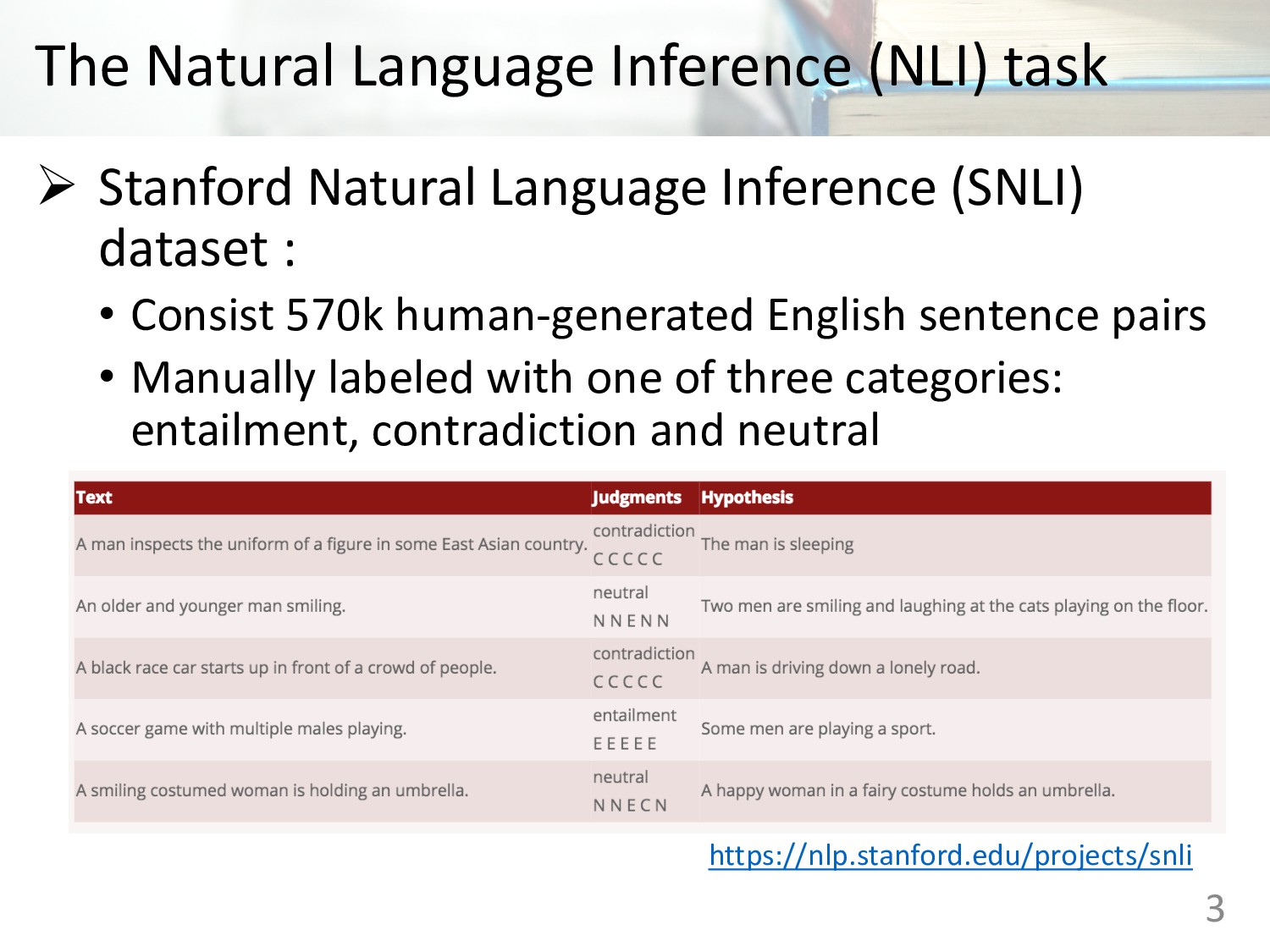 The Natural Language Inference (NLI) task Ø Sta...