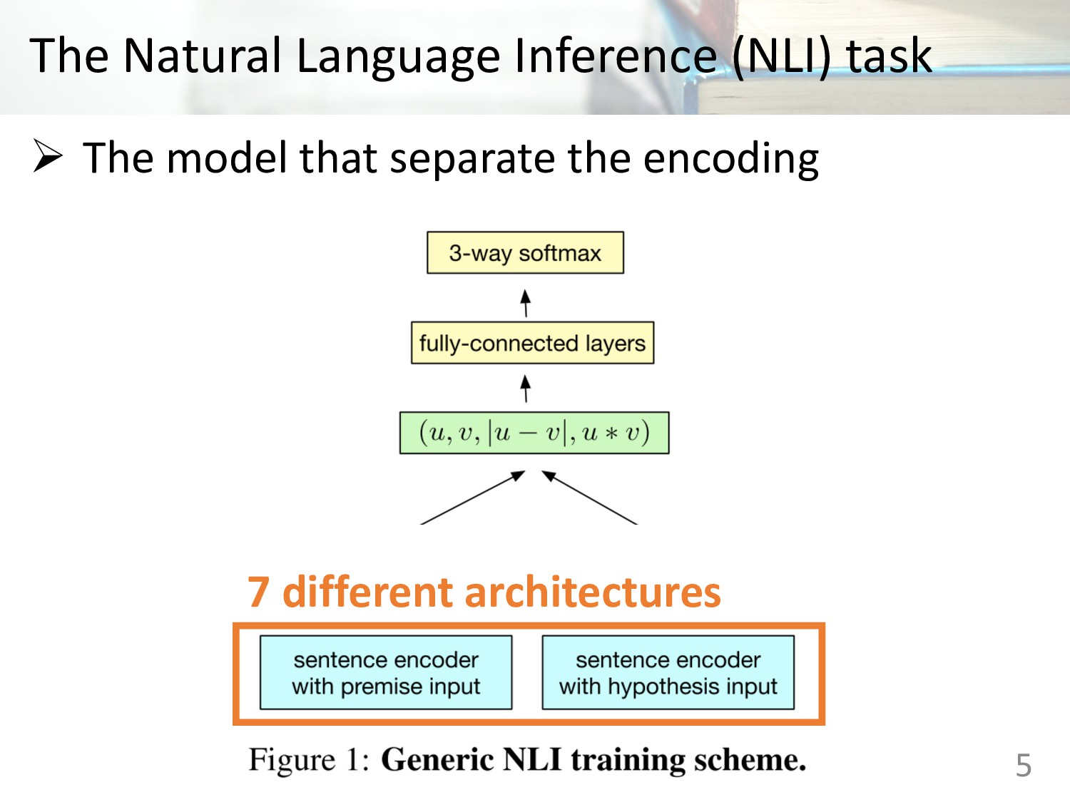 The Natural Language Inference (NLI) task Ø The...