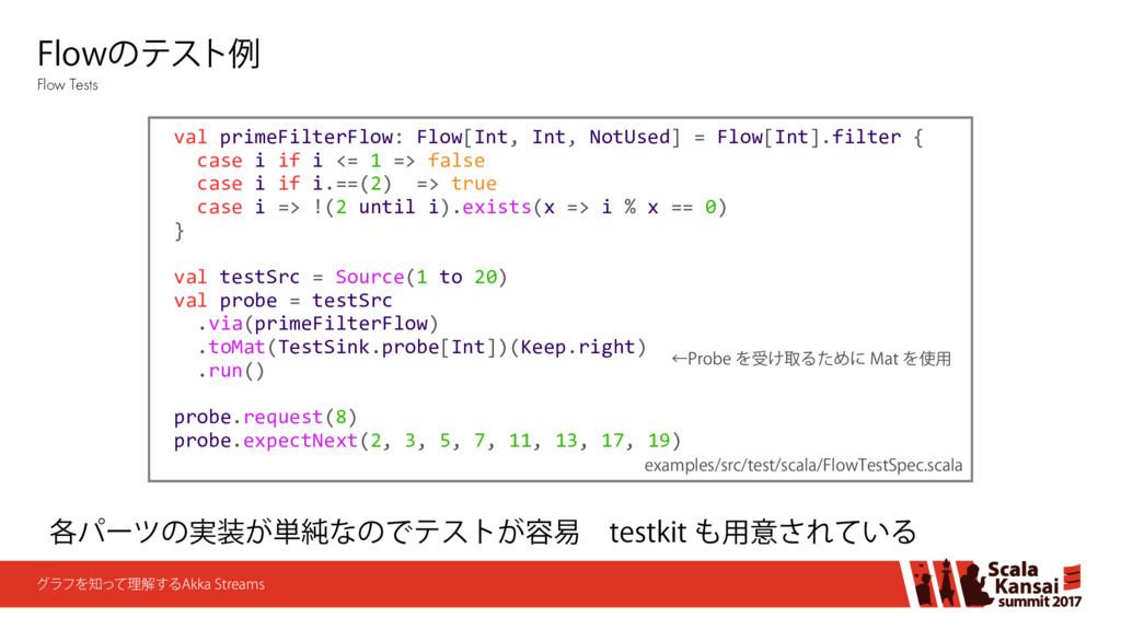 """άϥϑΛͬͯཧղ͢Δ""""LLB4USFBNT 'MPXͷςετྫ Flow Tests ֤ύ..."""