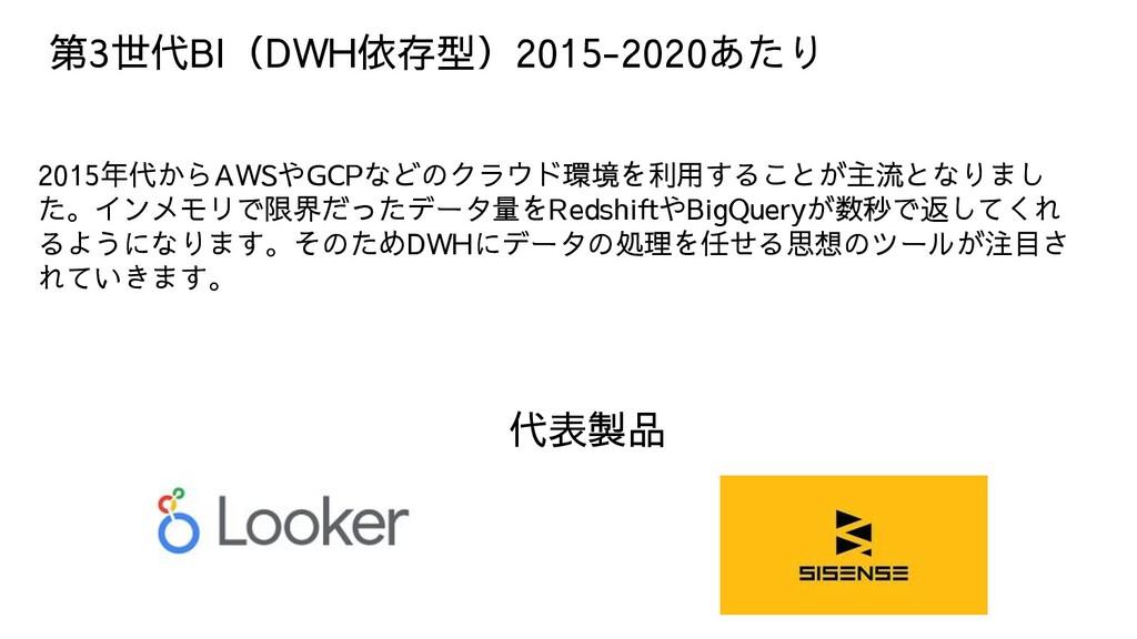 第3世代BI(DWH依存型)2015-2020あたり 2015年代からAWSやGCPなどのクラ...