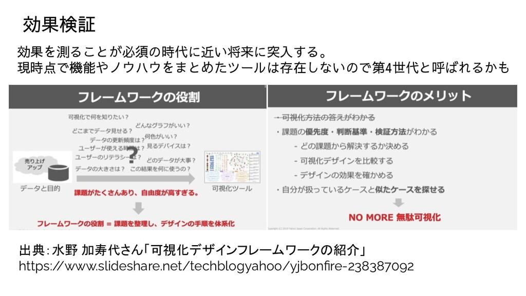 効果検証 出典:水野 加寿代さん「可視化デザインフレームワークの紹介」 https:/ /ww...
