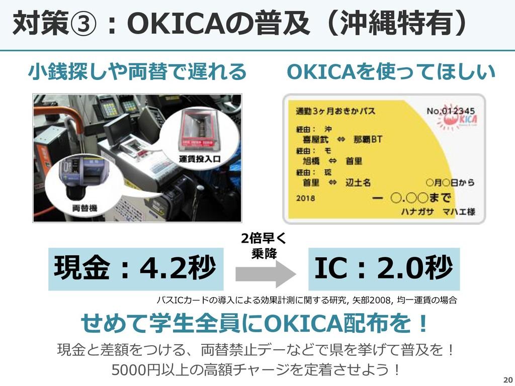 対策③:OKICAの普及(沖縄特有) 20 小銭探しや両替で遅れる OKICAを使ってほしい ...