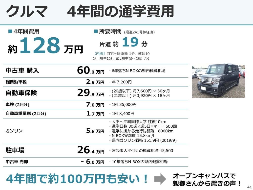 クルマ 4年間の通学費用 41 中古車 購入 60 .0 万円 ・6年落ちN BOXの県内概算...