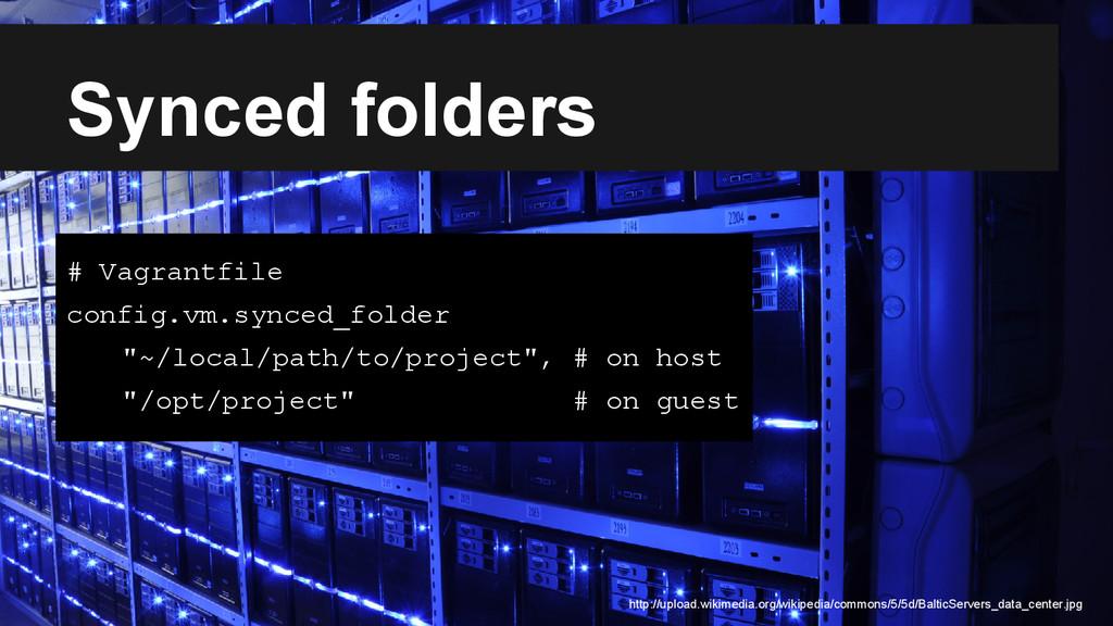Synced folders http://upload.wikimedia.org/wiki...