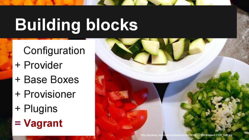 Building blocks Configuration + Provider + Base...