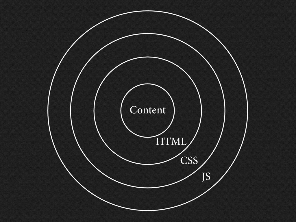 Content HTML CSS JS