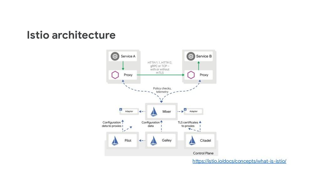Istio architecture https://istio.io/docs/concep...