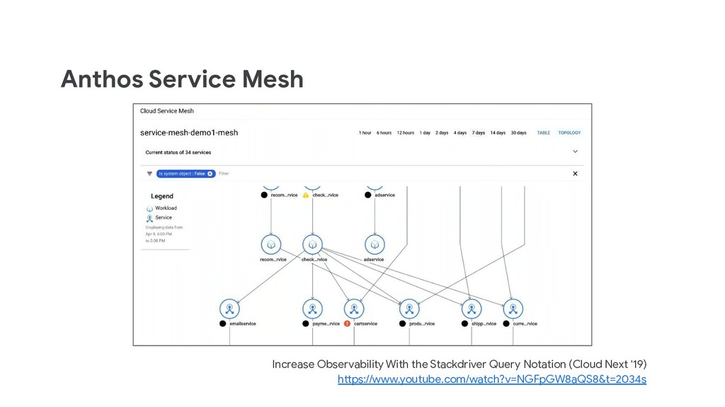 Anthos Service Mesh Increase Observability With...