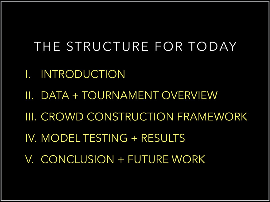 THE STRUCTURE FOR TODAY I. INTRODUCTION II. DAT...