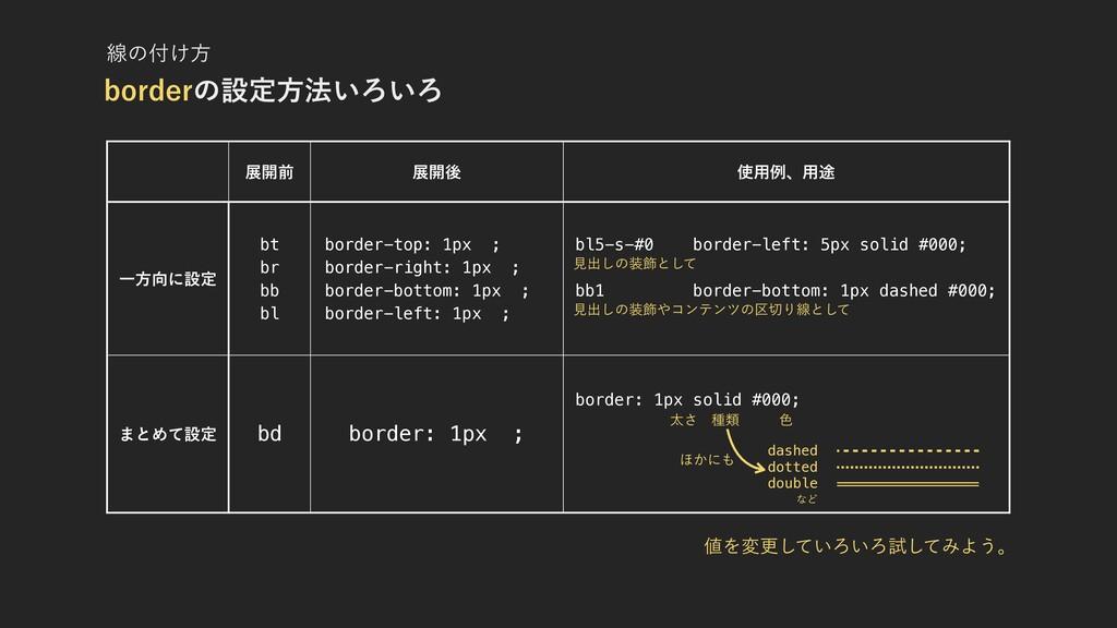 ల։લ ల։ޙ ༻ྫɺ༻్ Ұํʹઃఆ bt br bb bl border-top: 1...