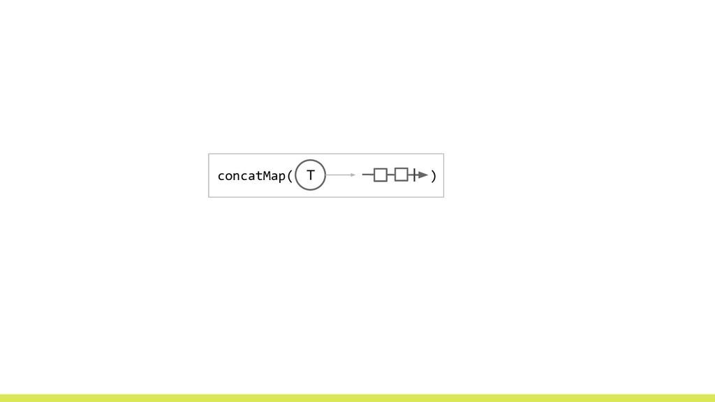 T concatMap( )