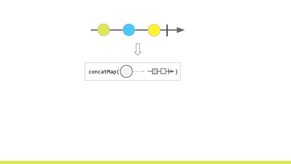 concatMap( )