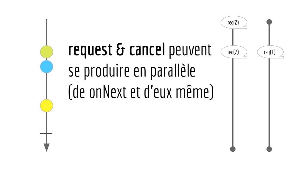 request & cancel peuvent se produire en parallè...