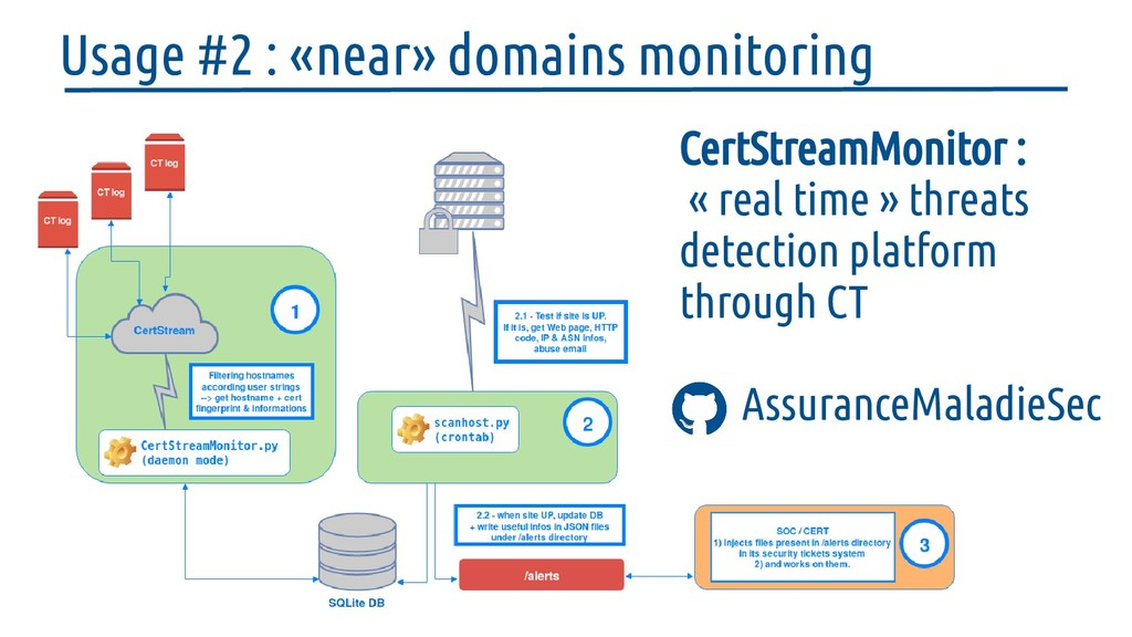 Usage #2 : «near» domains monitoring CertStream...