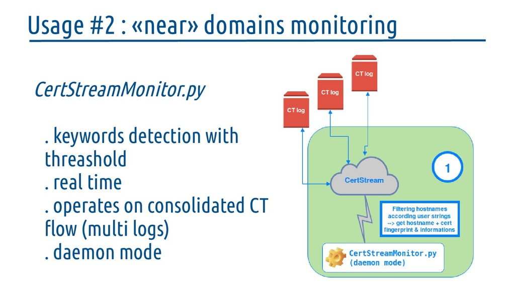 CertStreamMonitor.py . keywords detection with ...