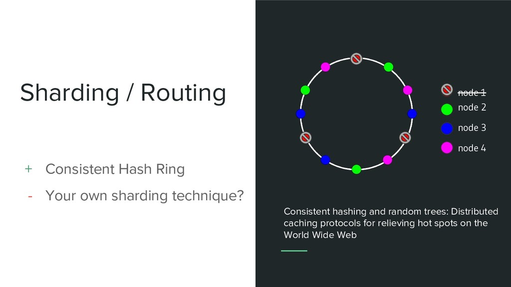 Sharding / Routing + Consistent Hash Ring - You...