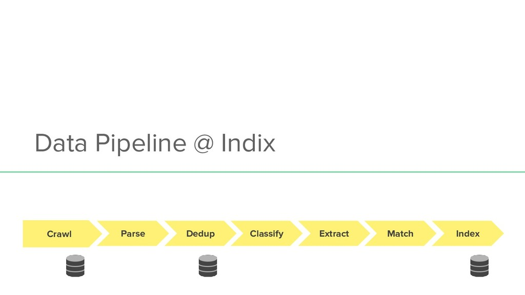 Crawl Parse Dedup Classify Extract Match Index ...