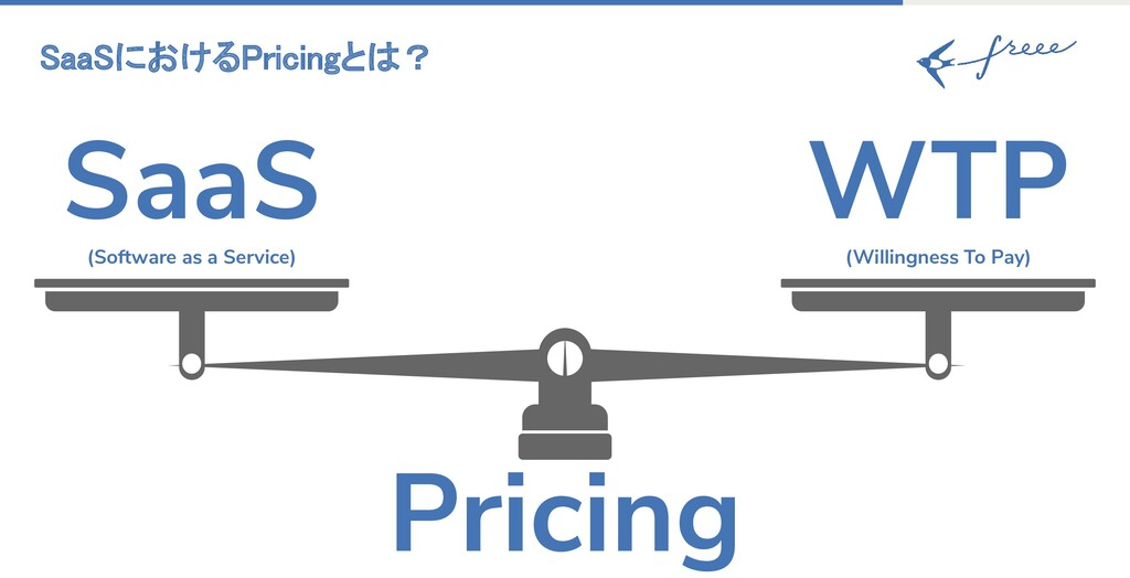 SaaSにおけるPricingとは? SaaS (Software as a Service...