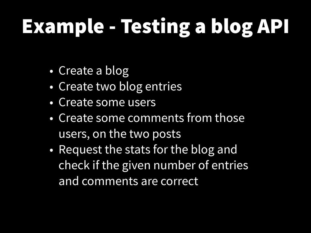 Example - Testing a blog API • Create a blog • ...