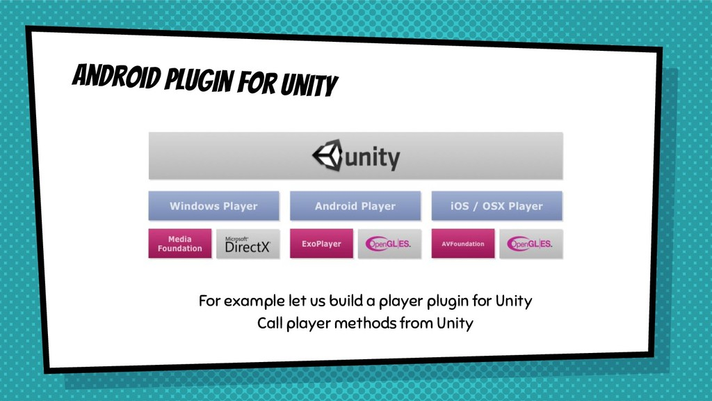 Android Plugin for Unity For example let us bui...