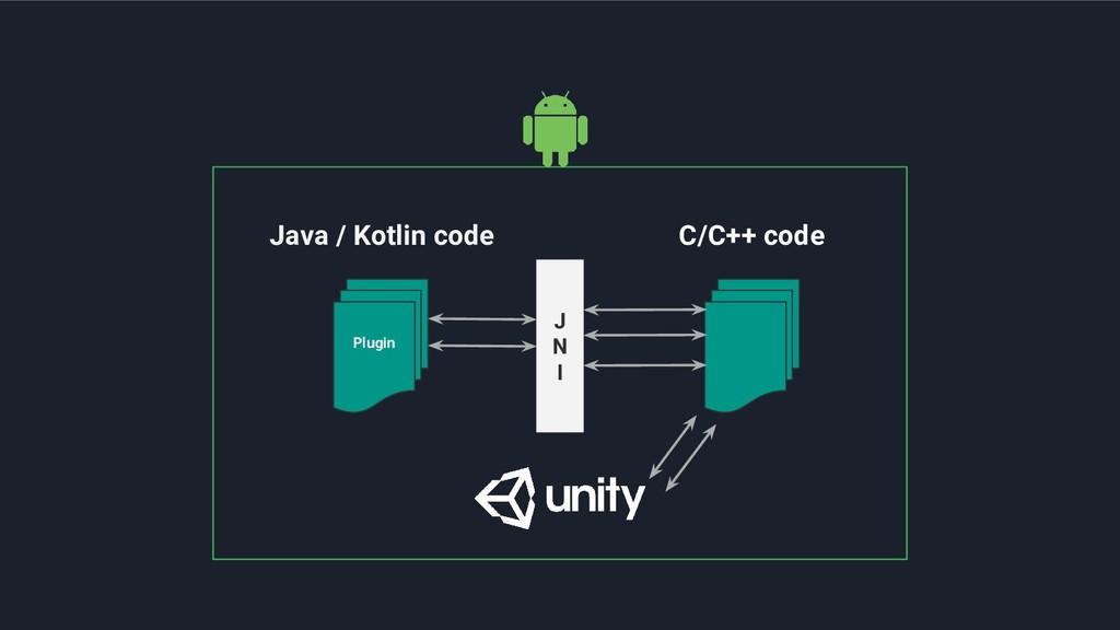 J N I Java / Kotlin code C/C++ code Plugin