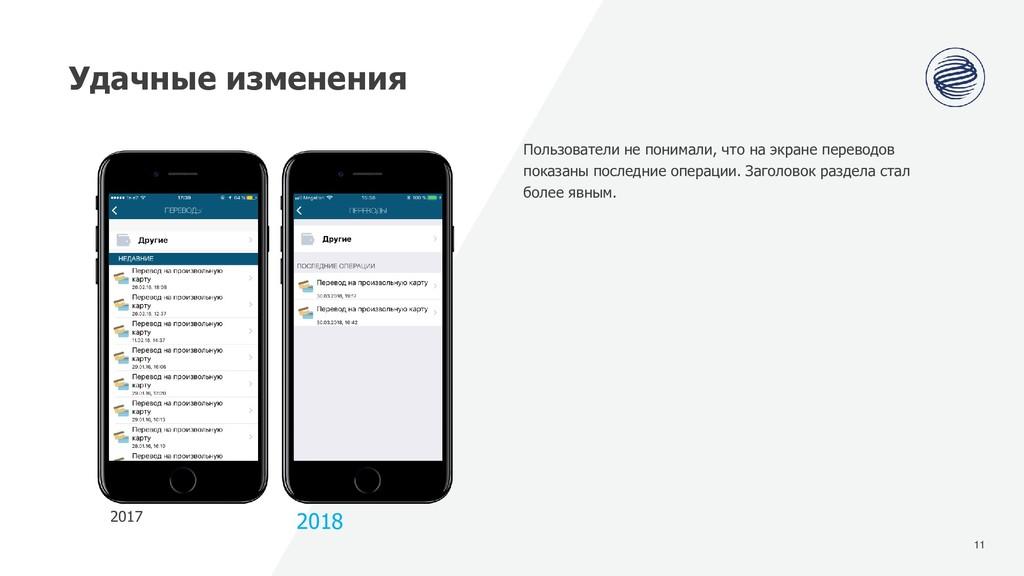 11 Удачные изменения 2017 2018 Пользователи не ...