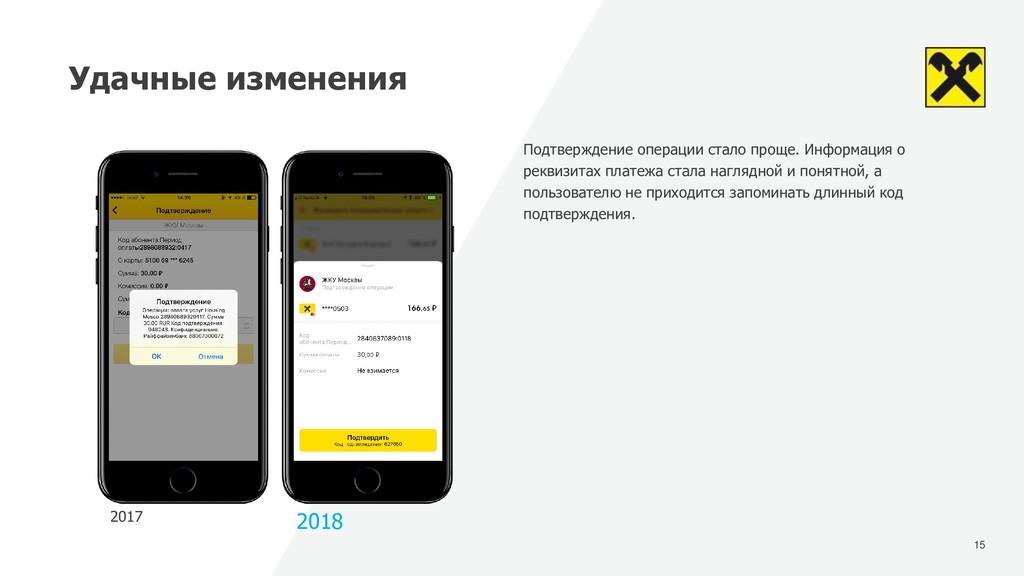 15 Удачные изменения 2017 2018 Подтверждение оп...