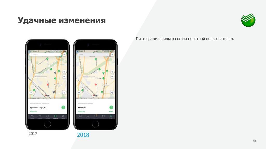 18 Удачные изменения 2017 2018 Пиктограмма филь...