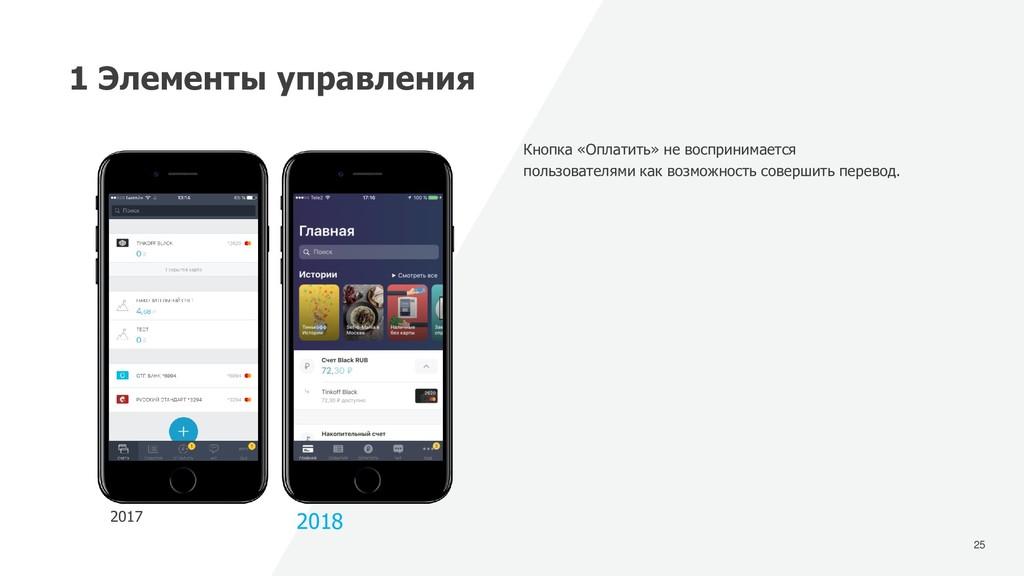 25 1 Элементы управления 2017 2018 Кнопка «Опла...