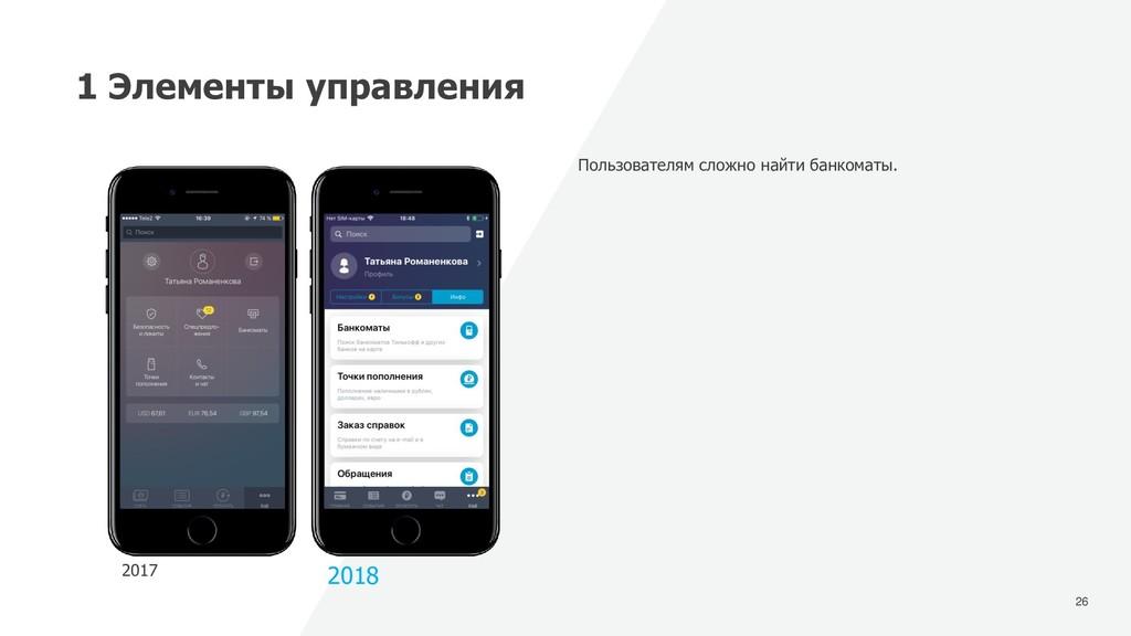 26 1 Элементы управления 2017 2018 Пользователя...