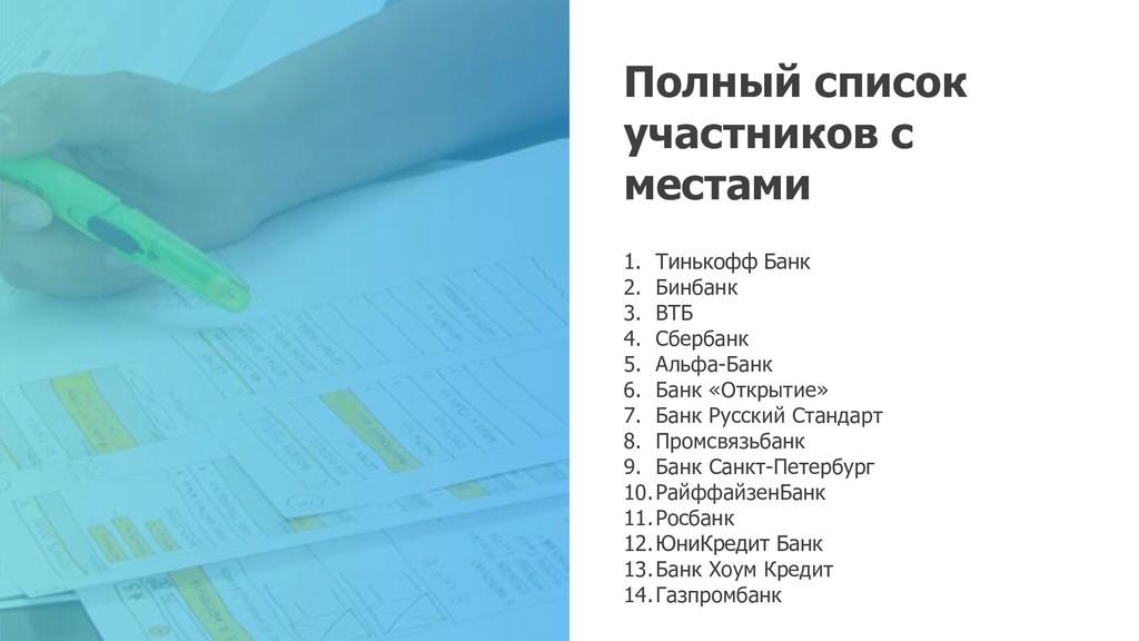 Полный список участников с местами 1. Тинькофф ...