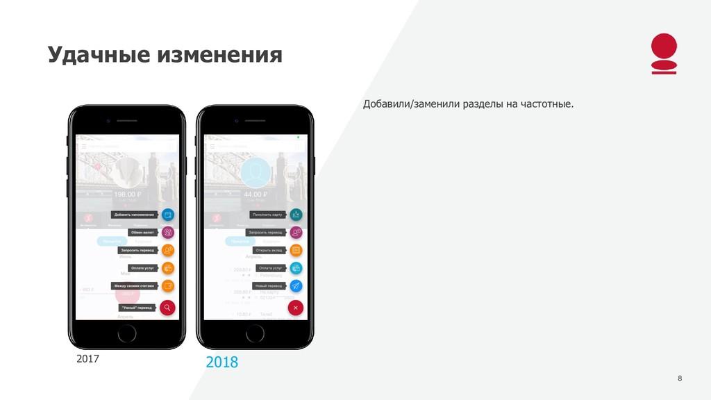 8 Удачные изменения 2017 2018 Добавили/заменили...