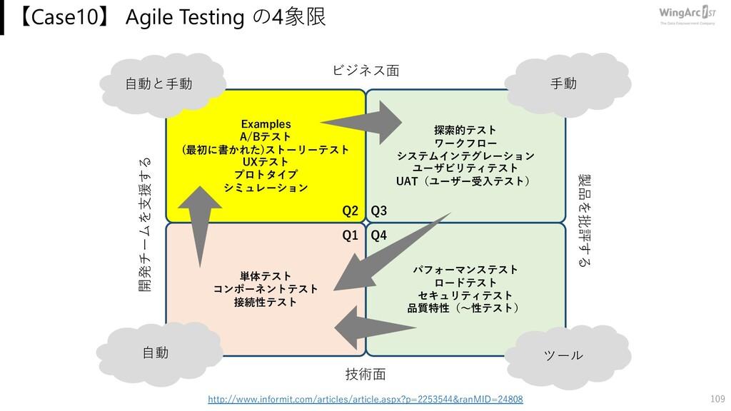 【Case10】 Agile Testing の4象限 http://www.informit...