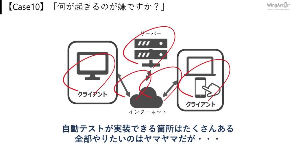 クライアント クライアント インターネット サーバー ⾃動テストが実装できる箇所はたくさんある...