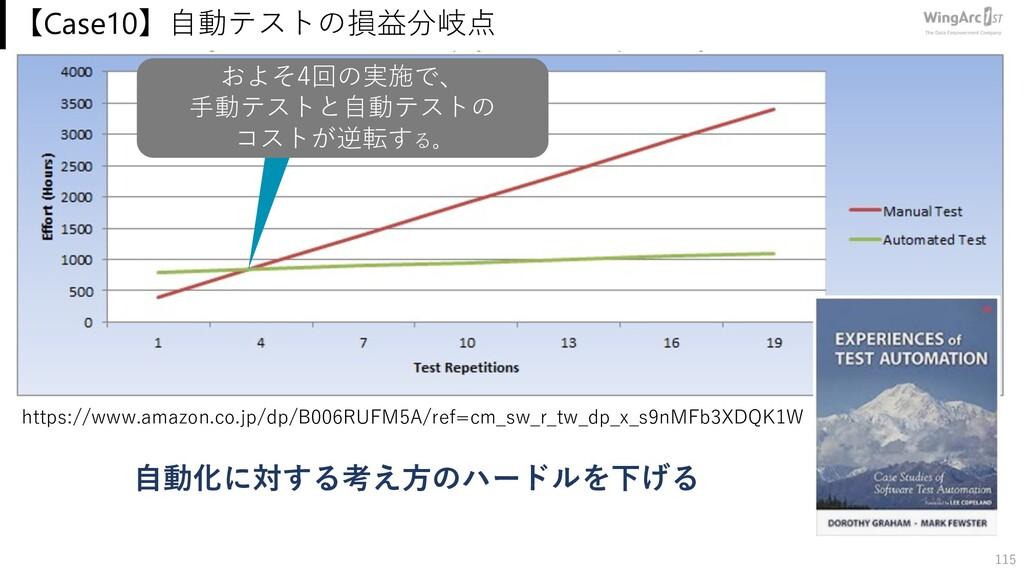 【Case10】⾃動テストの損益分岐点 115 https://www.amazon.co.j...