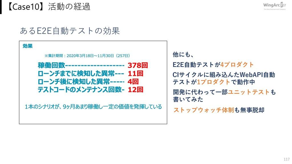 【Case10】活動の経過 117 E2E⾃動テストが4プロダクト あるE2E⾃動テストの効果...
