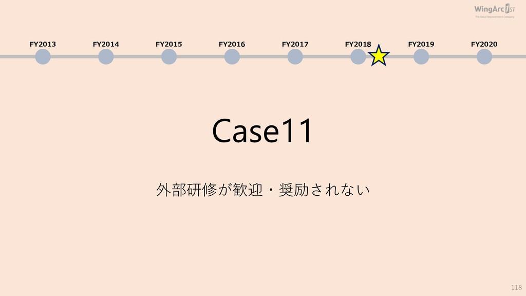 Case11 外部研修が歓迎・奨励されない 118 FY2013 FY2014 FY2015 ...