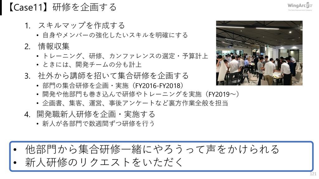 【Case11】研修を企画する 1. スキルマップを作成する • ⾃⾝やメンバーの強化したいス...