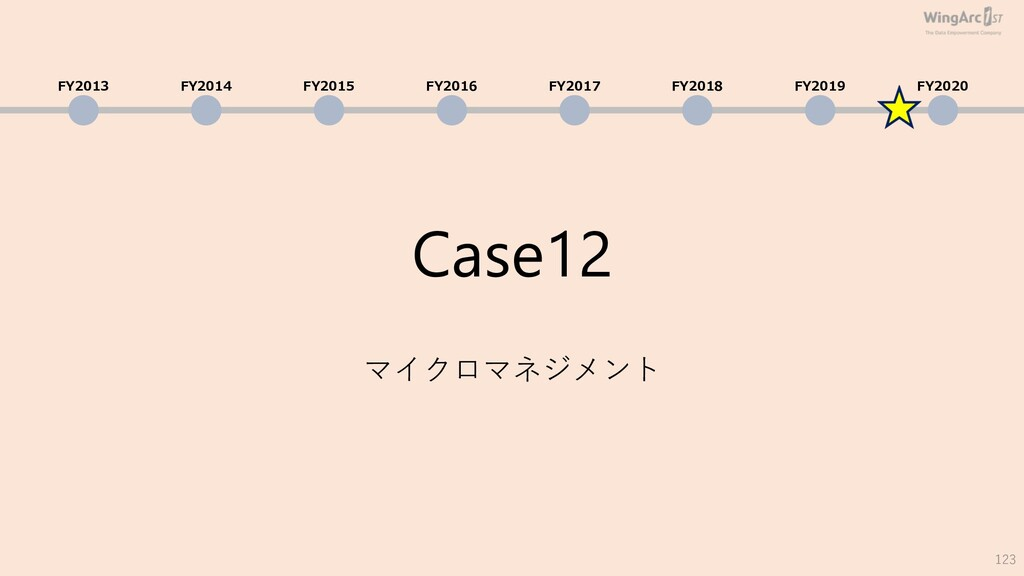 Case12 マイクロマネジメント 123 FY2013 FY2014 FY2015 FY20...